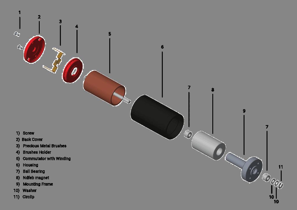 Schemat silnika DC Assun Motor